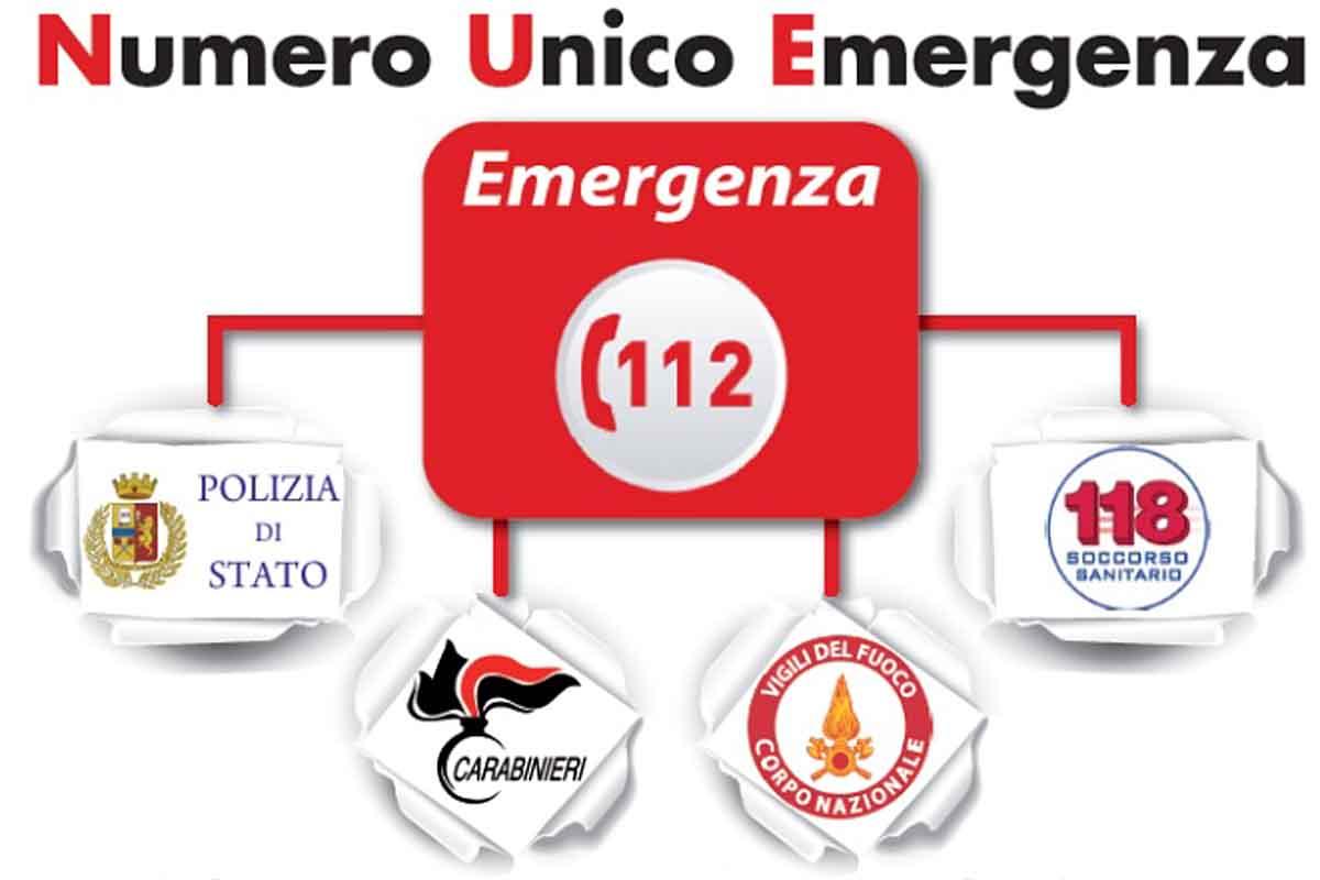 Numero unico di emergenza 112. Cosa c'è da sapere
